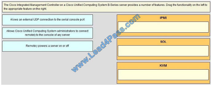 lead4pass 300-175 exam question q4