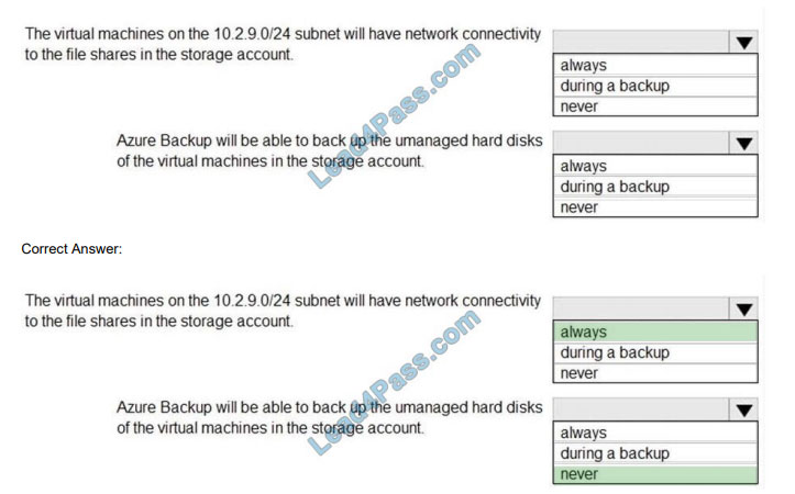 exampdfdownload az-104 q11-1