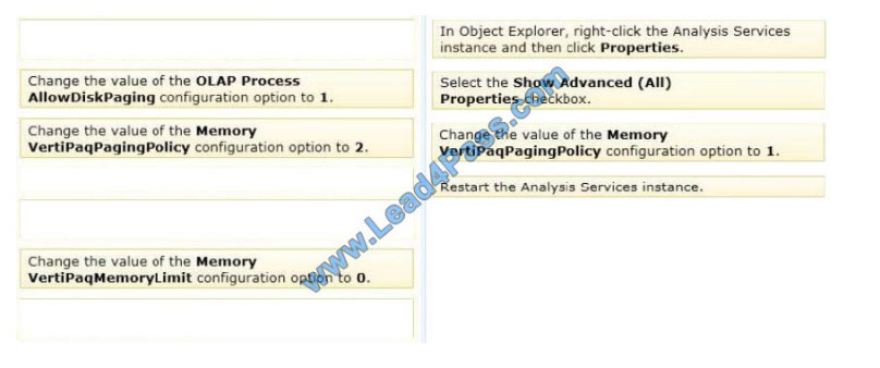 lead4pass 70-768 exam questions q4-1